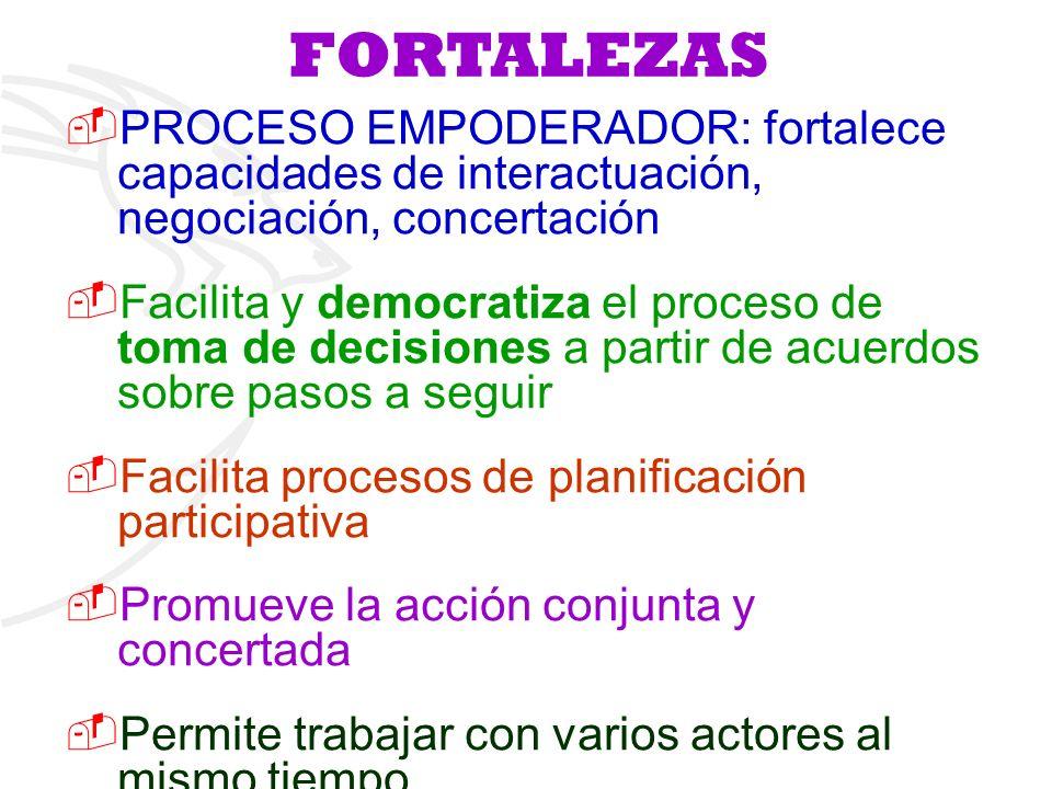 FORTALEZAS PROCESO EMPODERADOR: fortalece capacidades de interactuación, negociación, concertación.