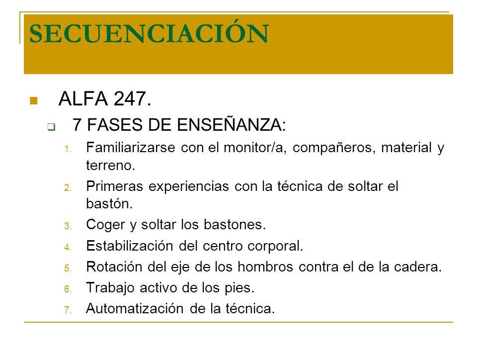 SECUENCIACIÓN ALFA 247. 7 FASES DE ENSEÑANZA: