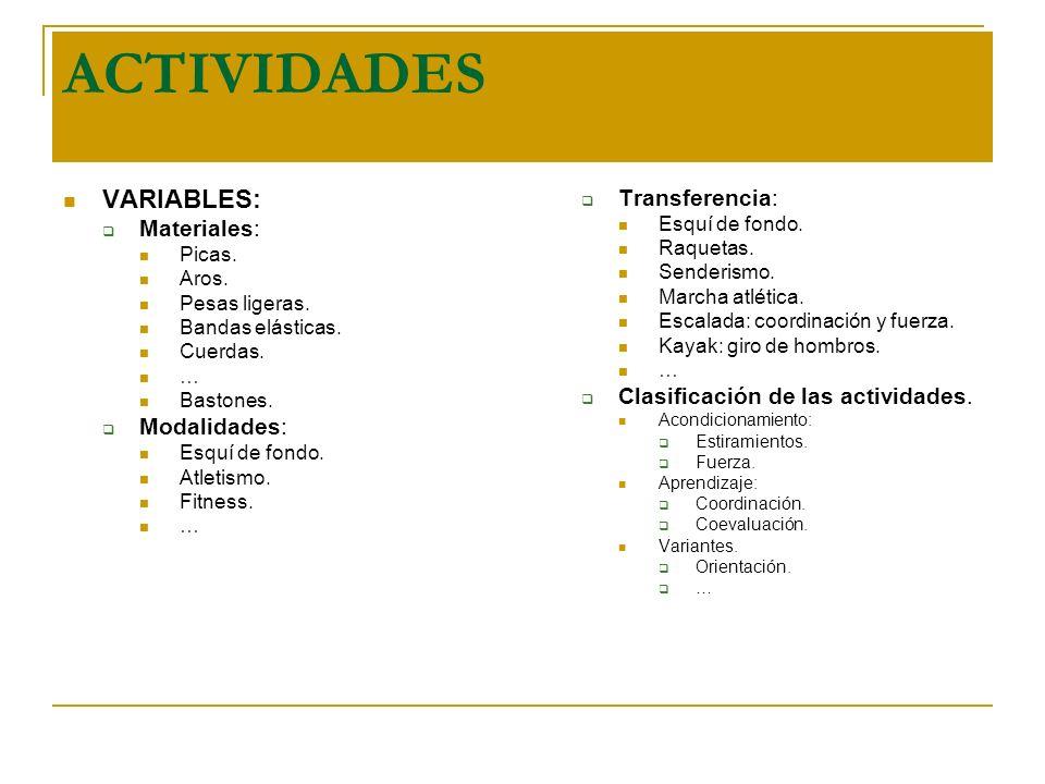ACTIVIDADES VARIABLES: Transferencia: Materiales: