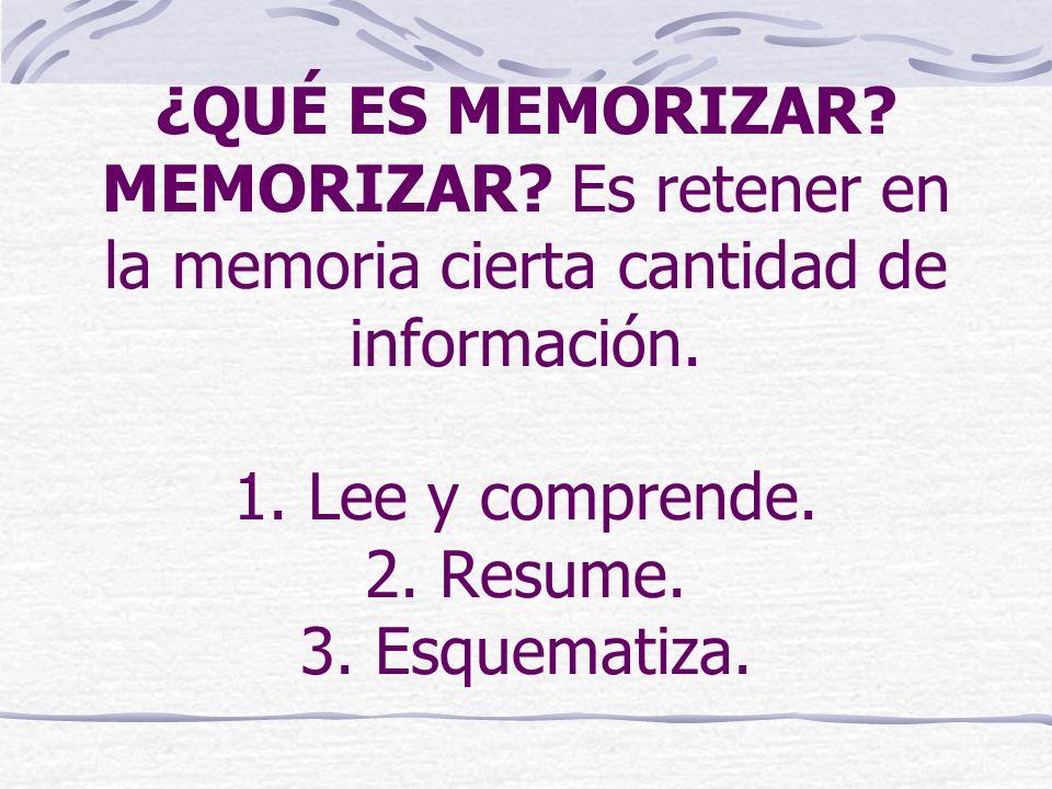 ¿QUÉ ES MEMORIZAR. MEMORIZAR