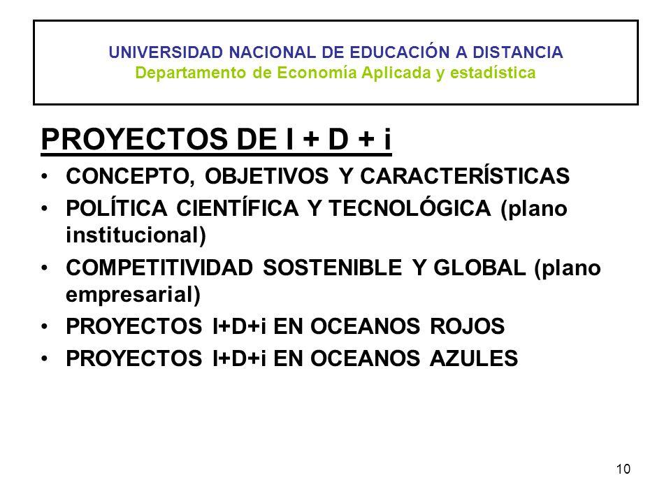 PROYECTOS DE I + D + i CONCEPTO, OBJETIVOS Y CARACTERÍSTICAS