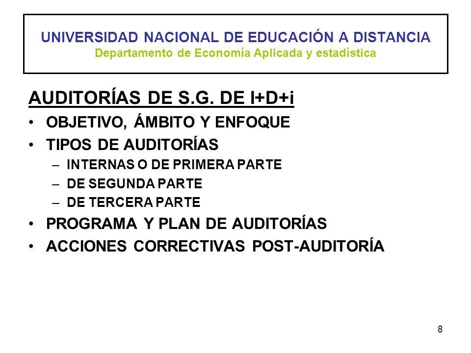 AUDITORÍAS DE S.G. DE I+D+i