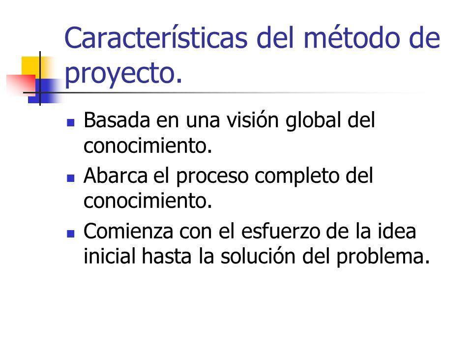 Características del método de proyecto.