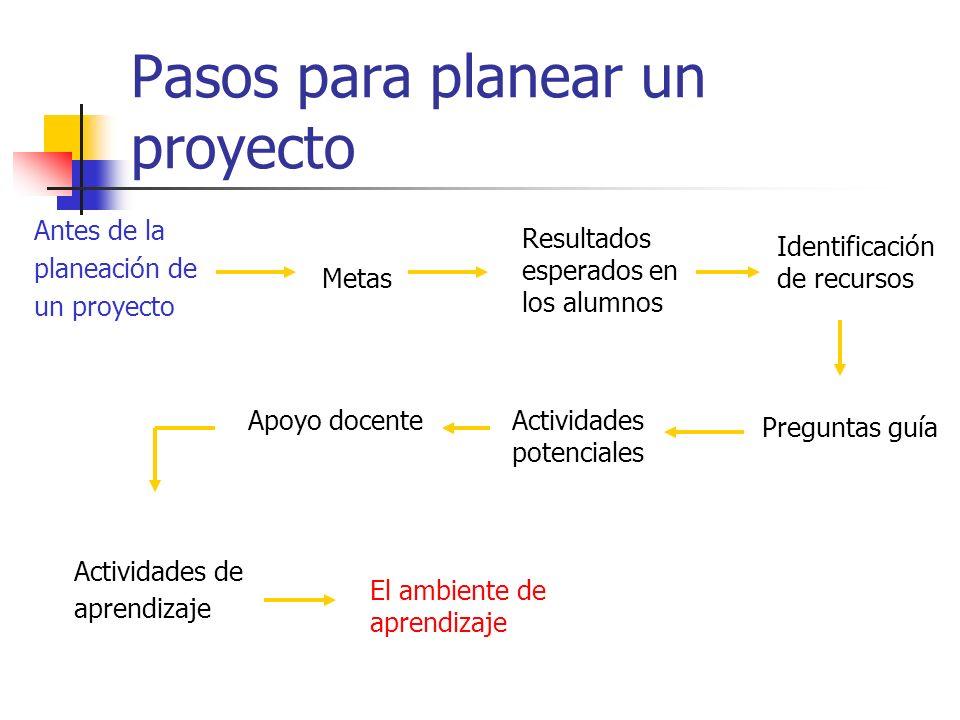 Pasos para planear un proyecto