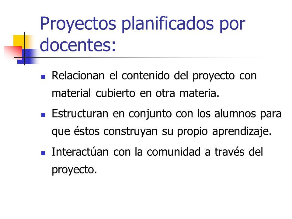 Proyectos planificados por docentes: