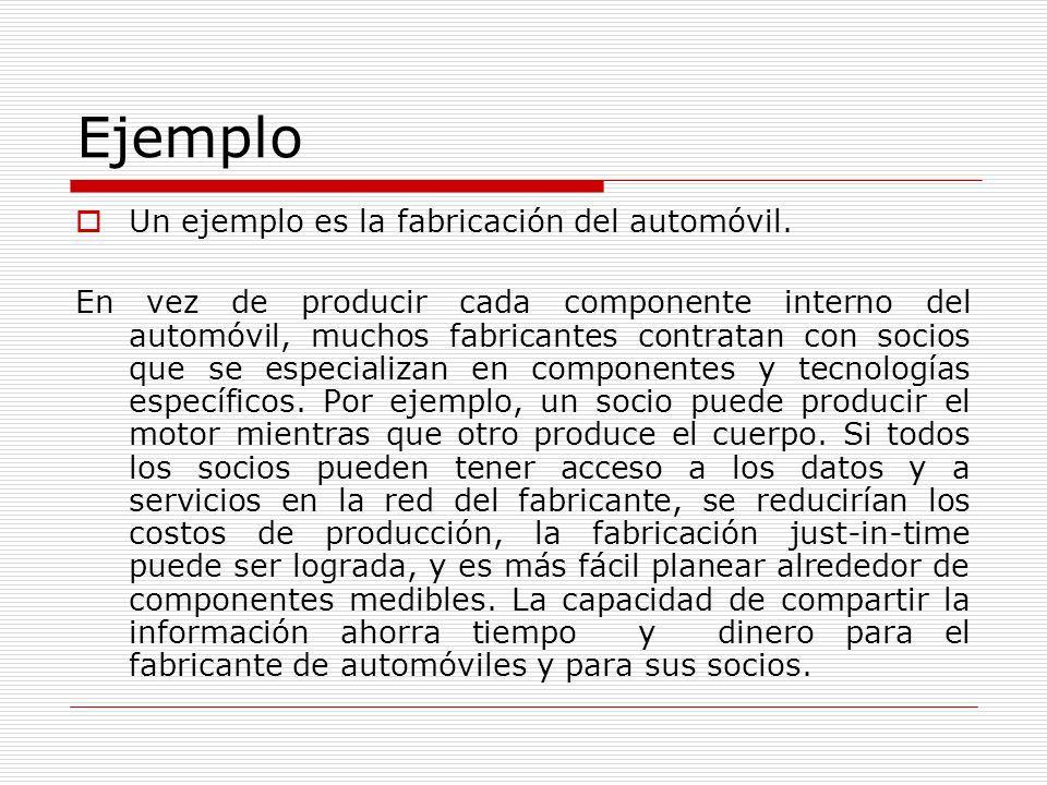 Ejemplo Un ejemplo es la fabricación del automóvil.