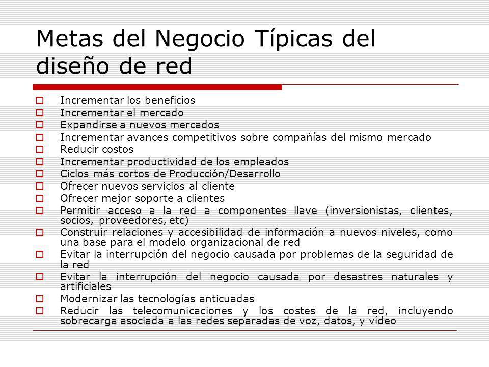 Metas del Negocio Típicas del diseño de red