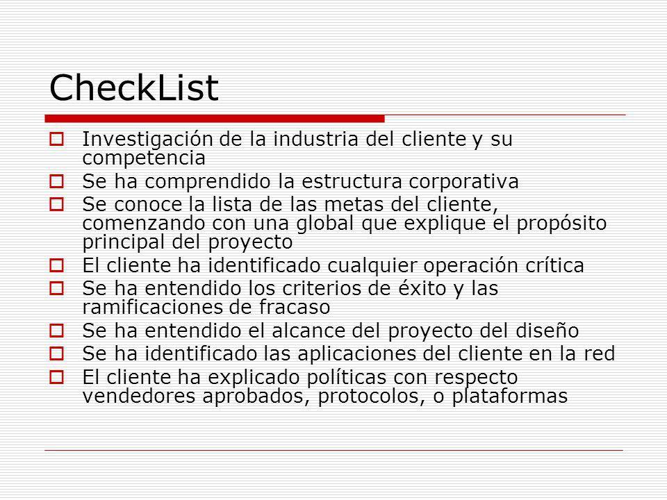 CheckList Investigación de la industria del cliente y su competencia