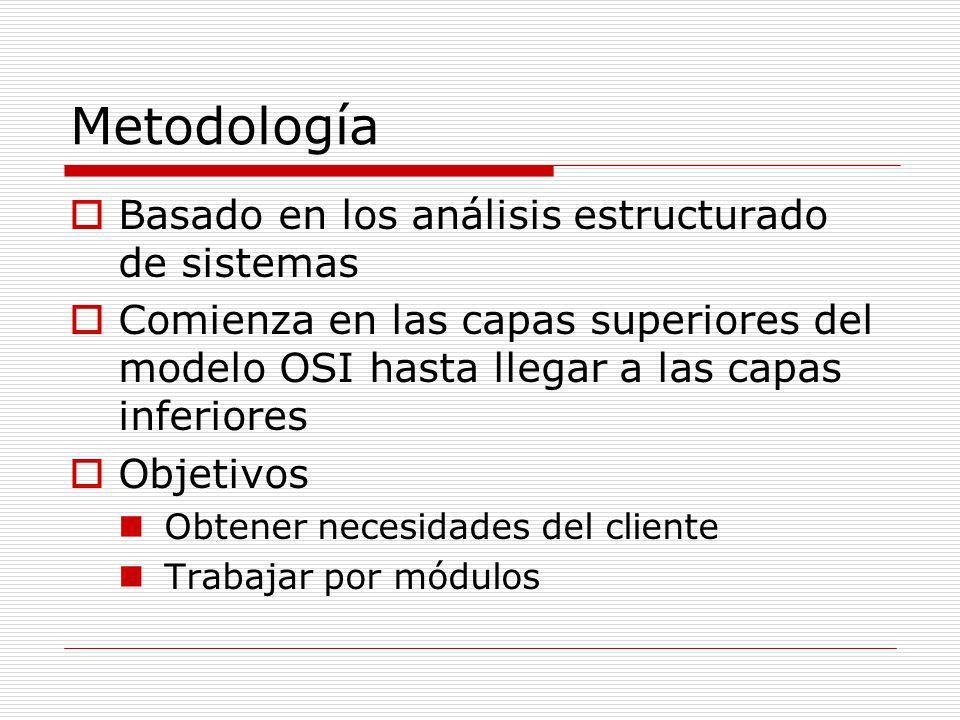 Metodología Basado en los análisis estructurado de sistemas
