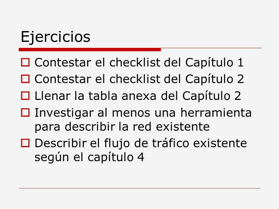 Ejercicios Contestar el checklist del Capítulo 1