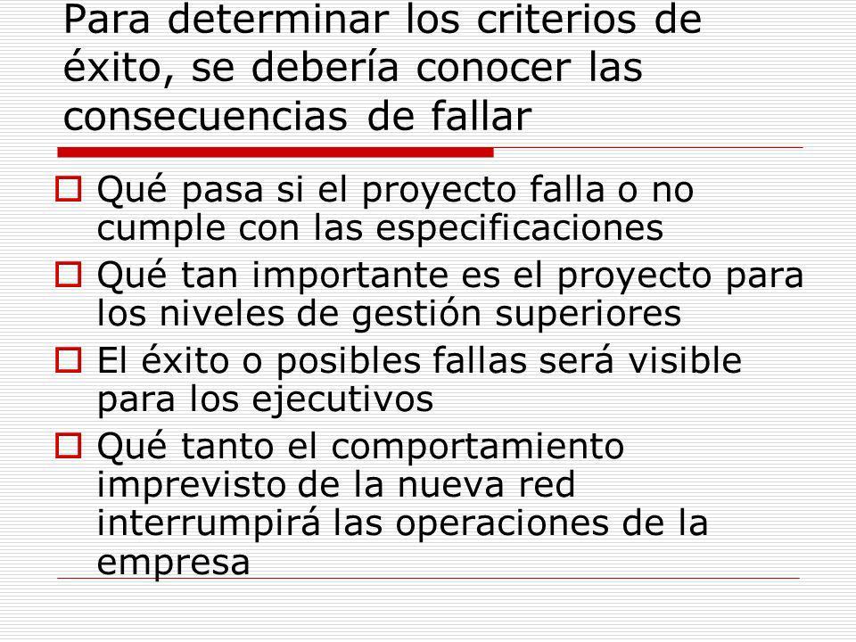 Para determinar los criterios de éxito, se debería conocer las consecuencias de fallar