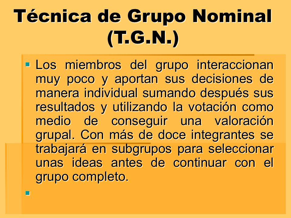 Técnica de Grupo Nominal (T.G.N.)