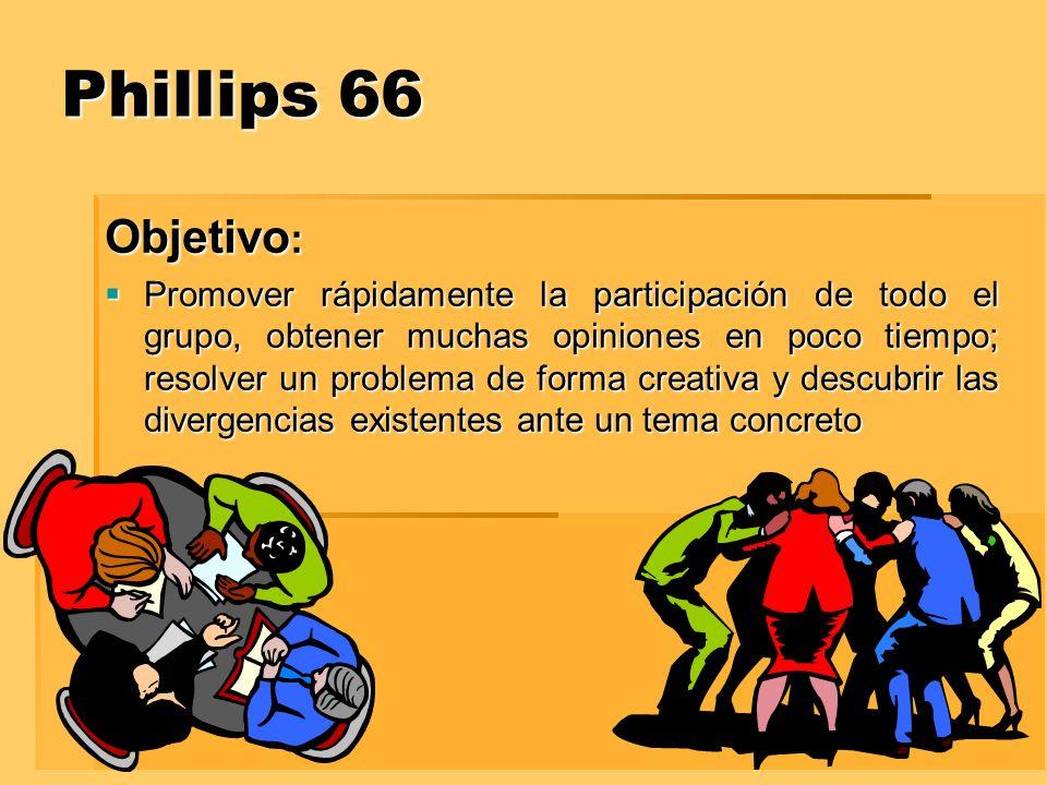 Phillips 66 Objetivo: