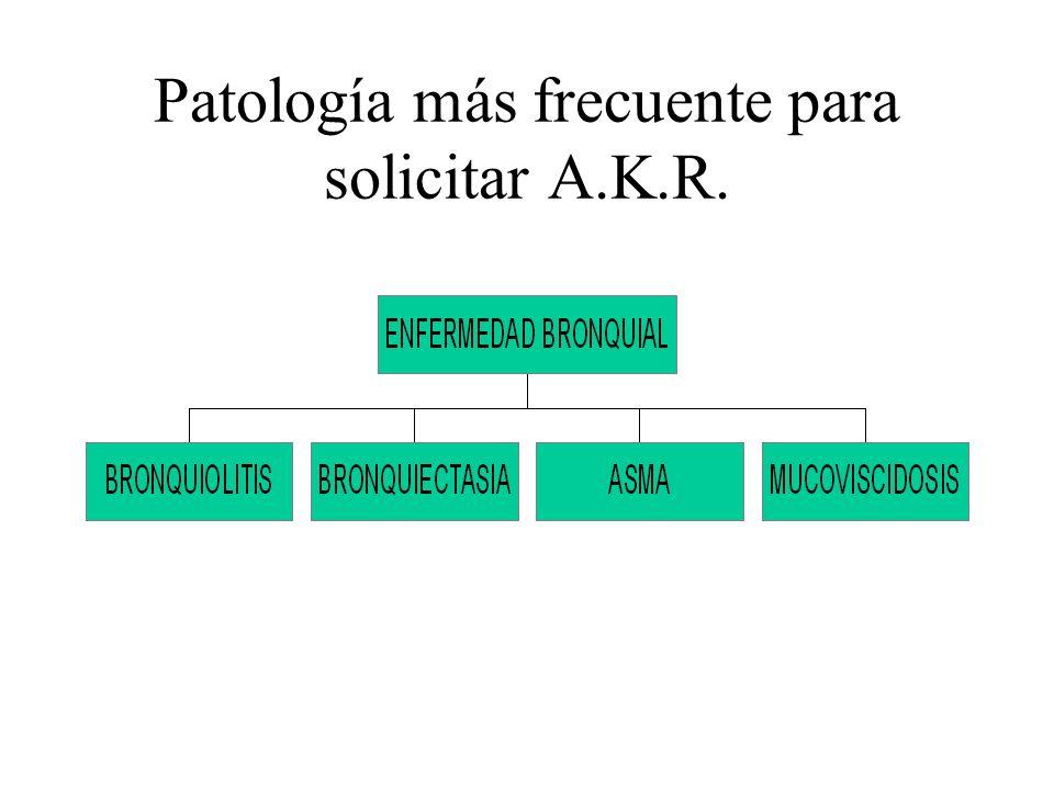 Patología más frecuente para solicitar A.K.R.