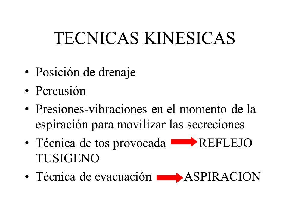 TECNICAS KINESICAS Posición de drenaje Percusión