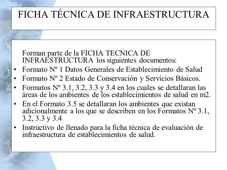 FICHA TÉCNICA DE INFRAESTRUCTURA
