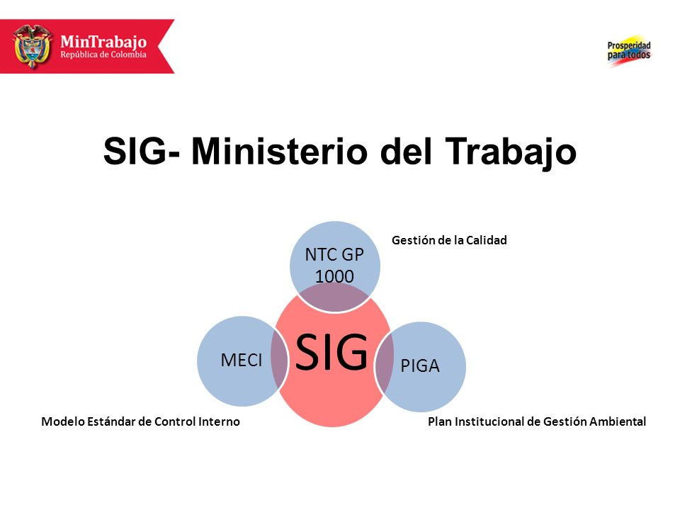 SIG- Ministerio del Trabajo