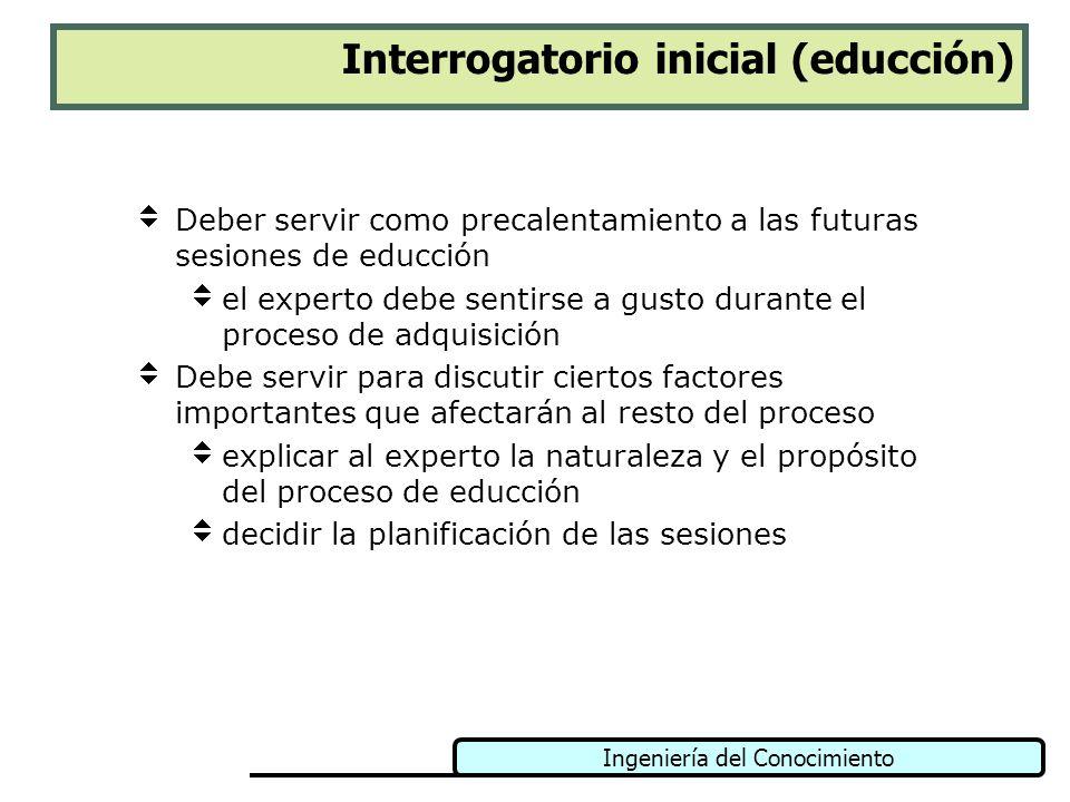 Interrogatorio inicial (educción)