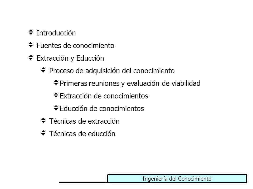 Introducción Fuentes de conocimiento. Extracción y Educción. Proceso de adquisición del conocimiento.