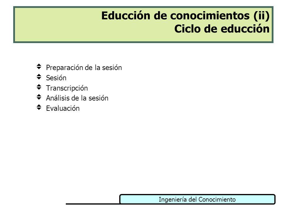 Educción de conocimientos (ii) Ciclo de educción