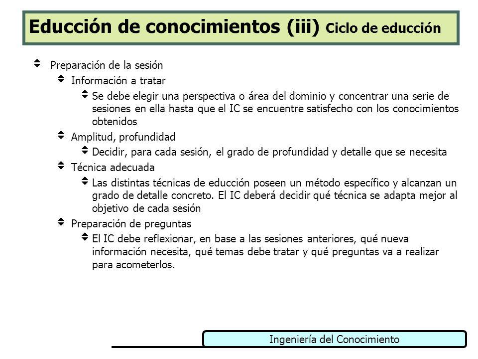Educción de conocimientos (iii) Ciclo de educción