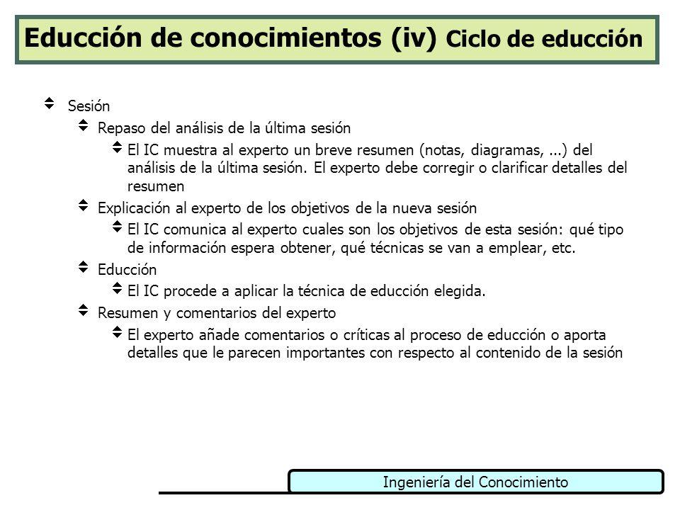 Educción de conocimientos (iv) Ciclo de educción