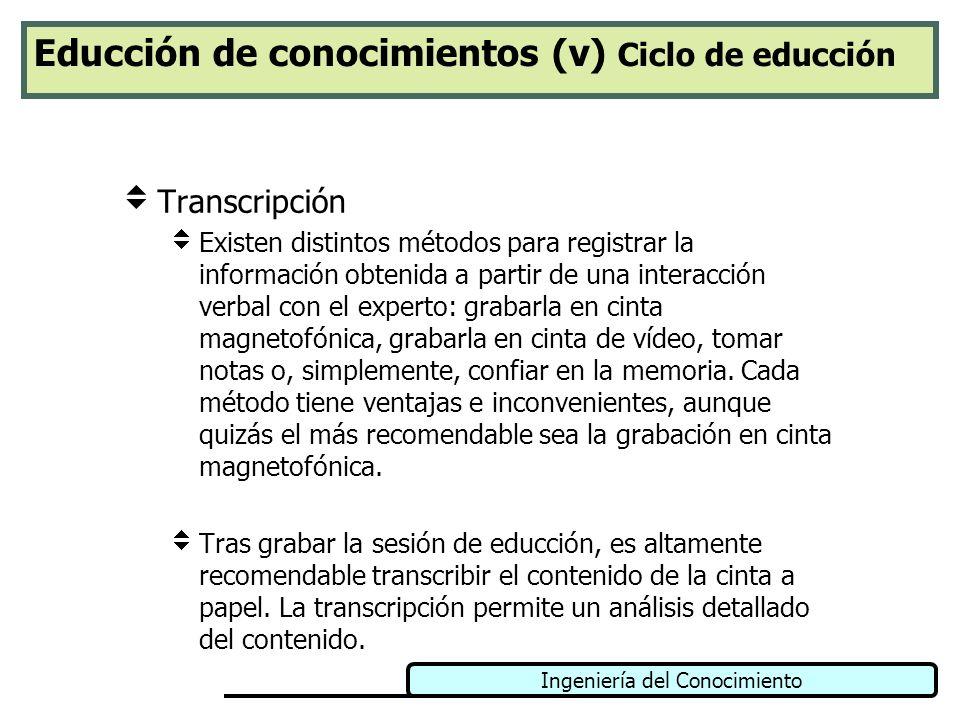 Educción de conocimientos (v) Ciclo de educción