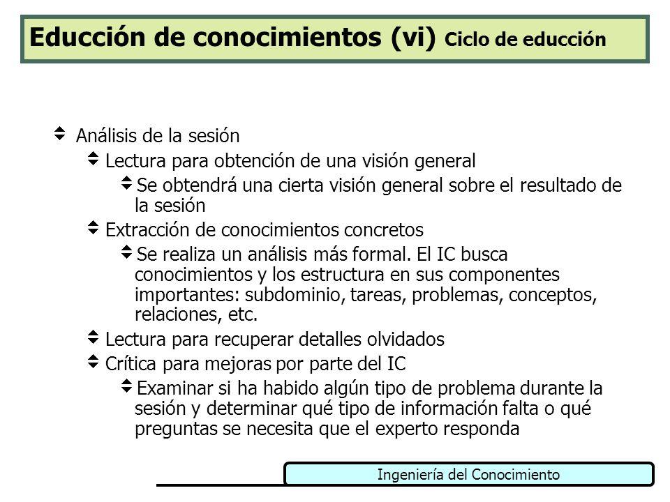 Educción de conocimientos (vi) Ciclo de educción