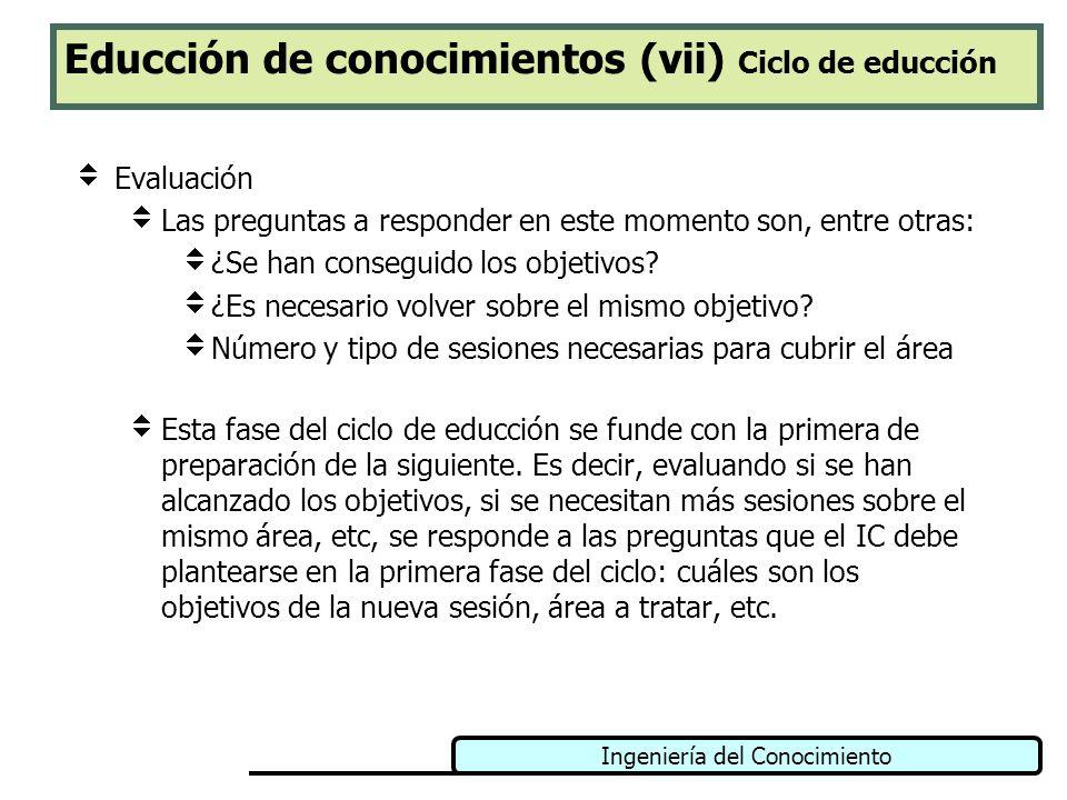 Educción de conocimientos (vii) Ciclo de educción