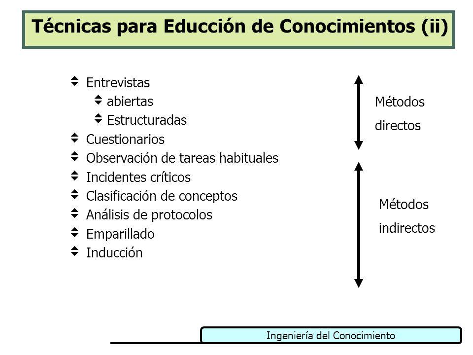 Técnicas para Educción de Conocimientos (ii)