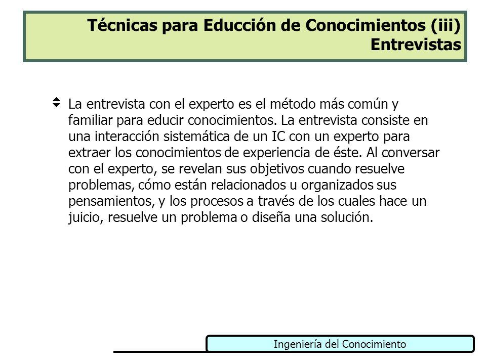 Técnicas para Educción de Conocimientos (iii) Entrevistas