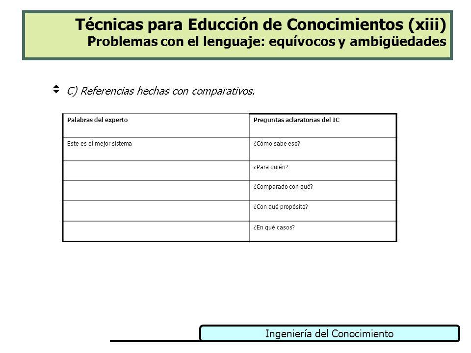 Técnicas para Educción de Conocimientos (xiii) Problemas con el lenguaje: equívocos y ambigüedades
