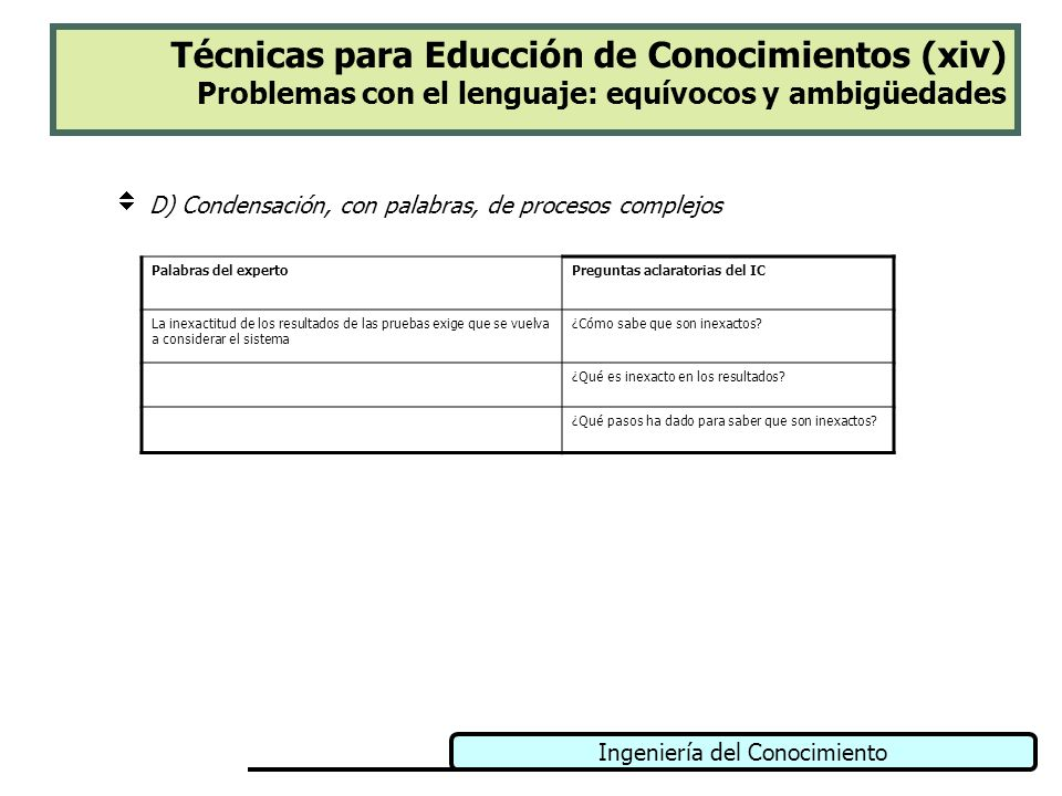 Técnicas para Educción de Conocimientos (xiv) Problemas con el lenguaje: equívocos y ambigüedades