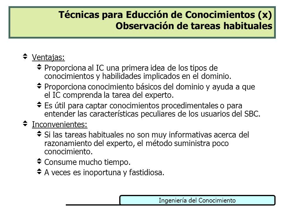 Técnicas para Educción de Conocimientos (x) Observación de tareas habituales