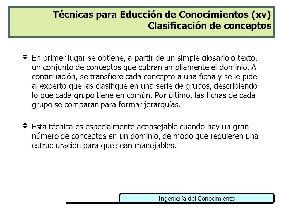 Técnicas para Educción de Conocimientos (xv) Clasificación de conceptos
