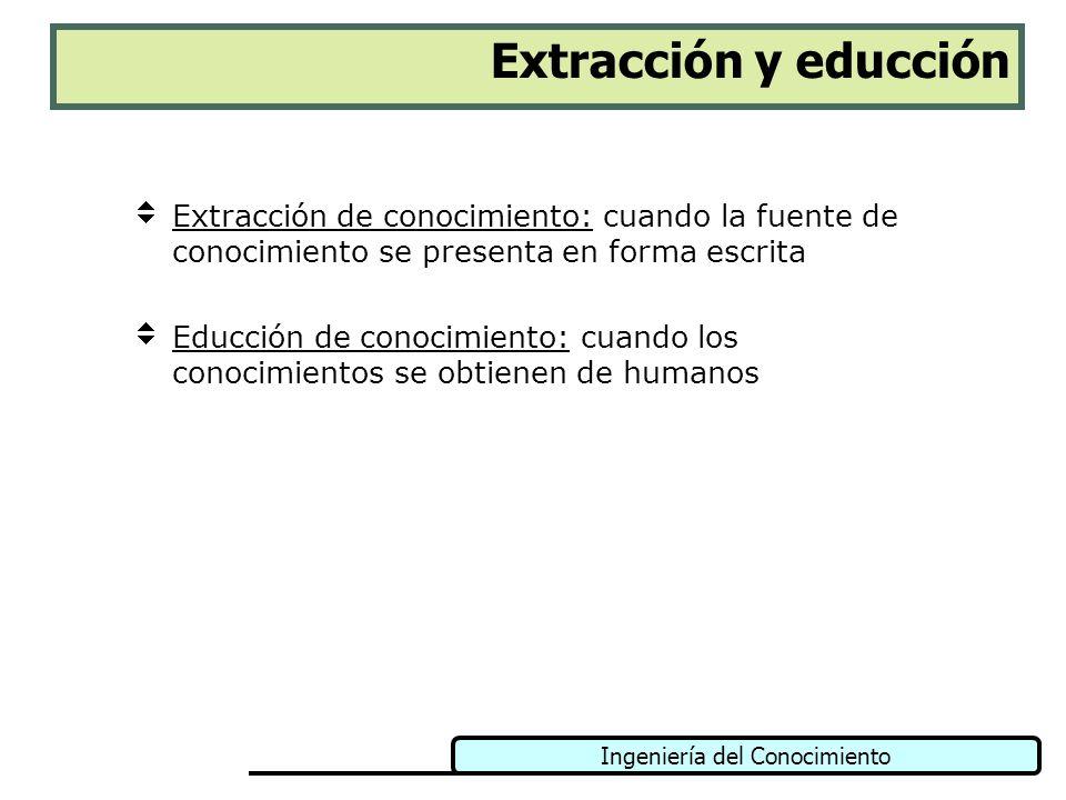 Extracción y educción Extracción de conocimiento: cuando la fuente de conocimiento se presenta en forma escrita.