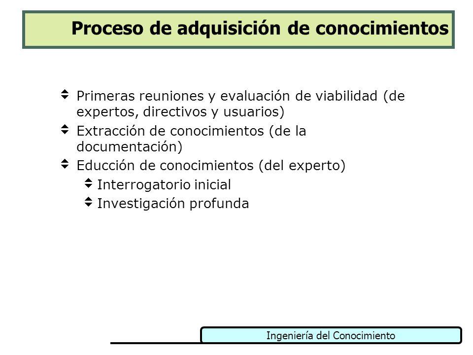 Proceso de adquisición de conocimientos