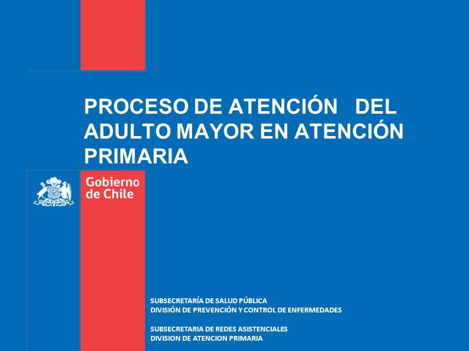 PROCESO DE ATENCIÓN DEL ADULTO MAYOR EN ATENCIÓN PRIMARIA