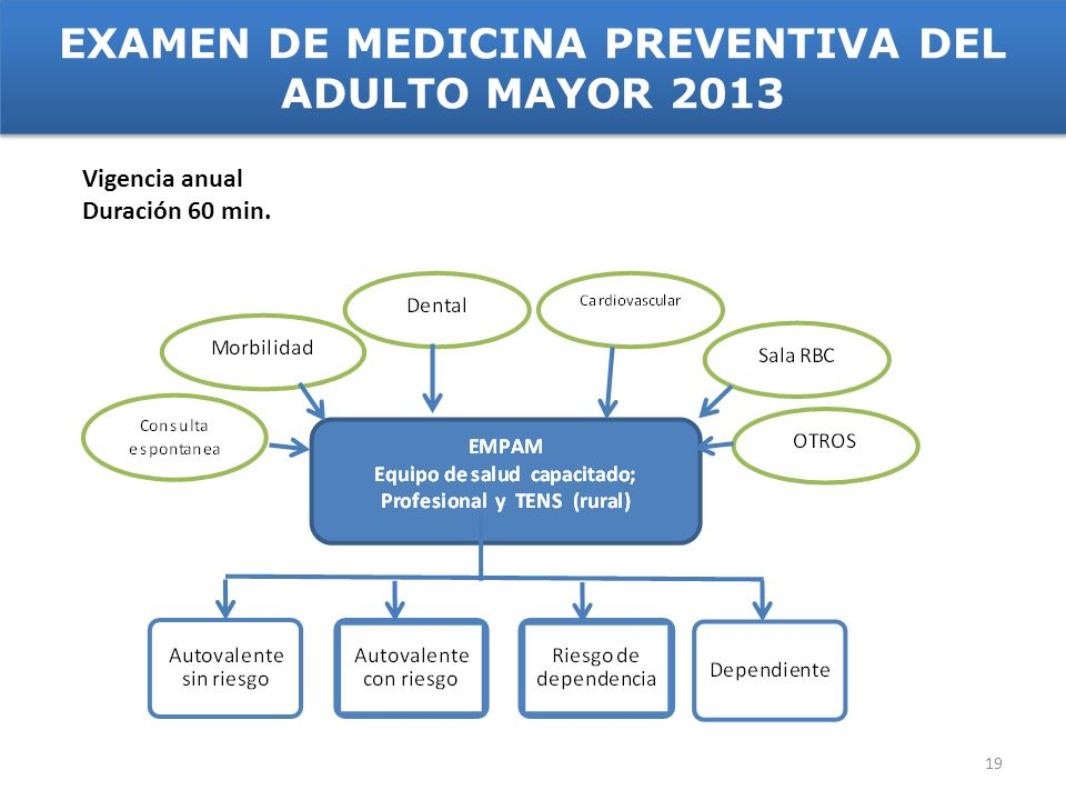 EXAMEN DE MEDICINA PREVENTIVA DEL ADULTO MAYOR 2013