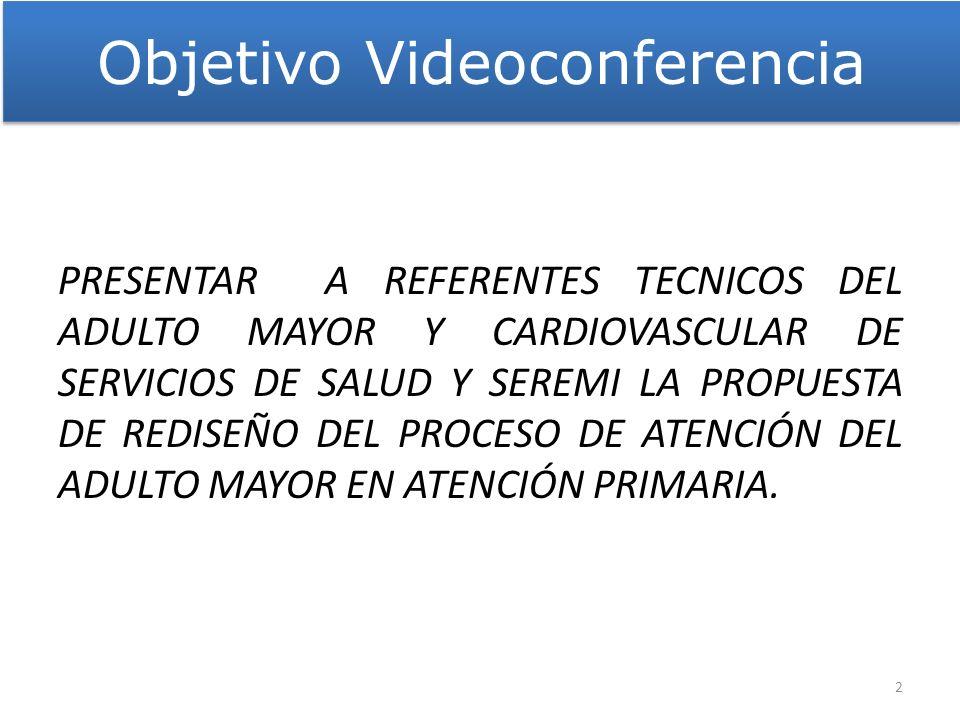 Objetivo Videoconferencia
