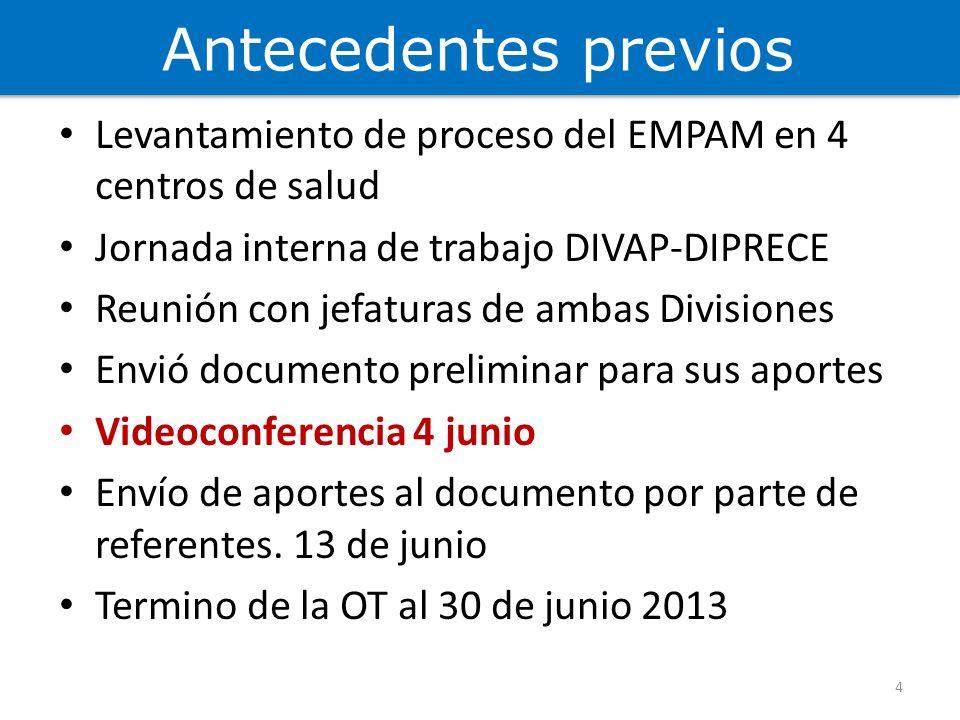 Antecedentes previos Levantamiento de proceso del EMPAM en 4 centros de salud. Jornada interna de trabajo DIVAP-DIPRECE.