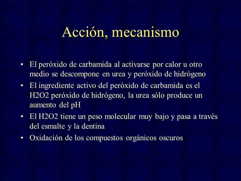 Acción, mecanismoEl peróxido de carbamida al activarse por calor u otro medio se descompone en urea y peróxido de hidrógeno.