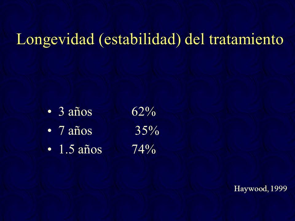 Longevidad (estabilidad) del tratamiento