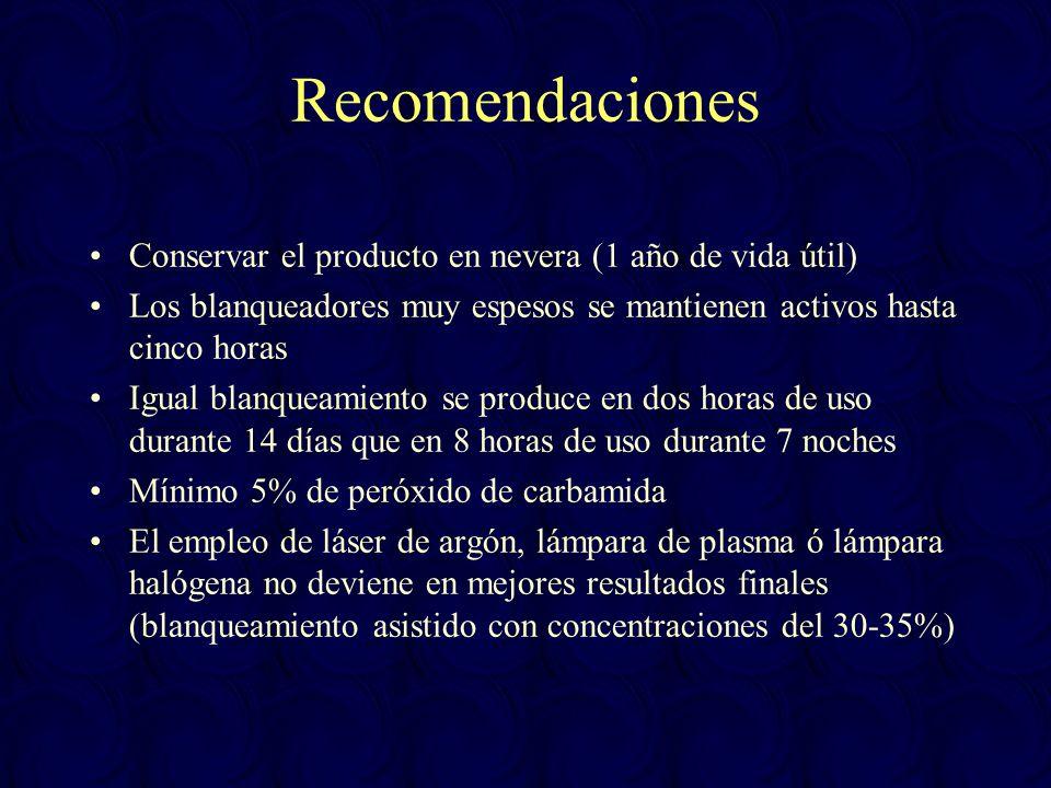Recomendaciones Conservar el producto en nevera (1 año de vida útil)