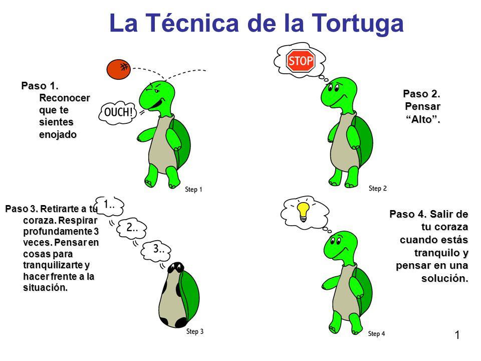 La Técnica de la Tortuga