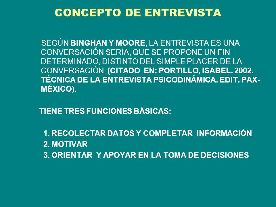 CONCEPTO DE ENTREVISTA
