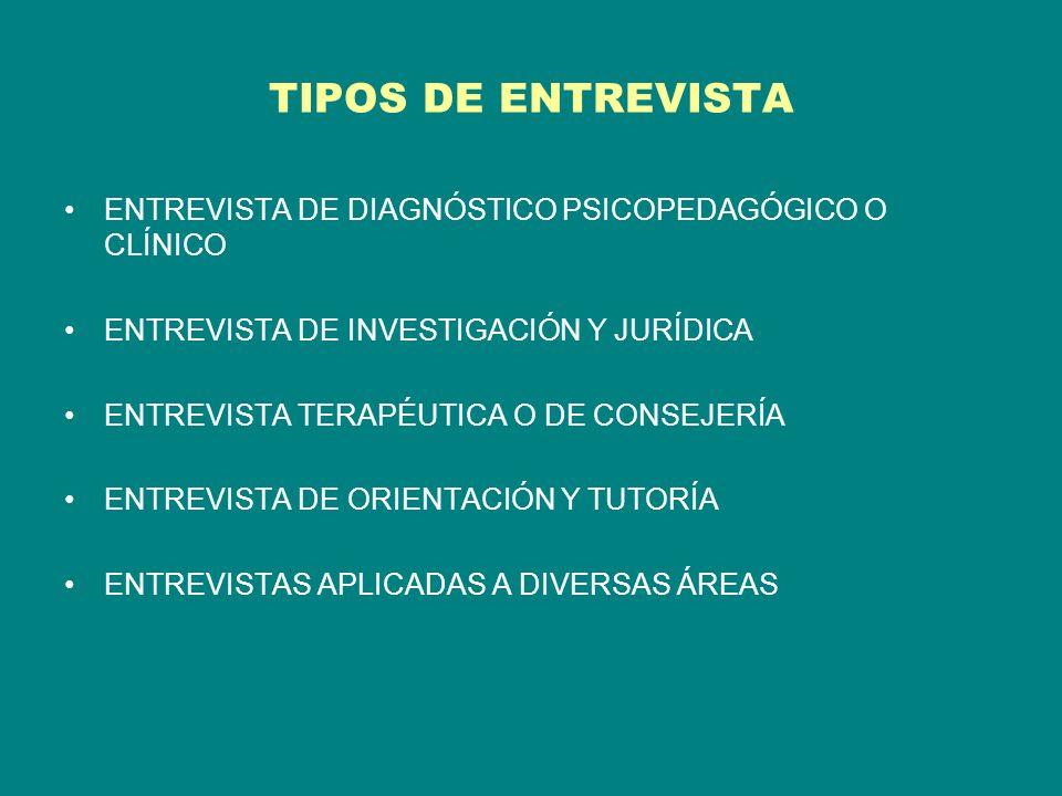 TIPOS DE ENTREVISTA ENTREVISTA DE DIAGNÓSTICO PSICOPEDAGÓGICO O CLÍNICO. ENTREVISTA DE INVESTIGACIÓN Y JURÍDICA.