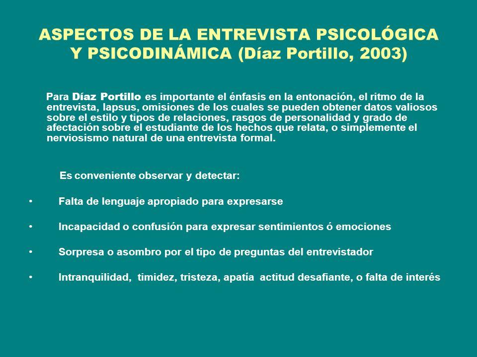 ASPECTOS DE LA ENTREVISTA PSICOLÓGICA Y PSICODINÁMICA (Díaz Portillo, 2003)