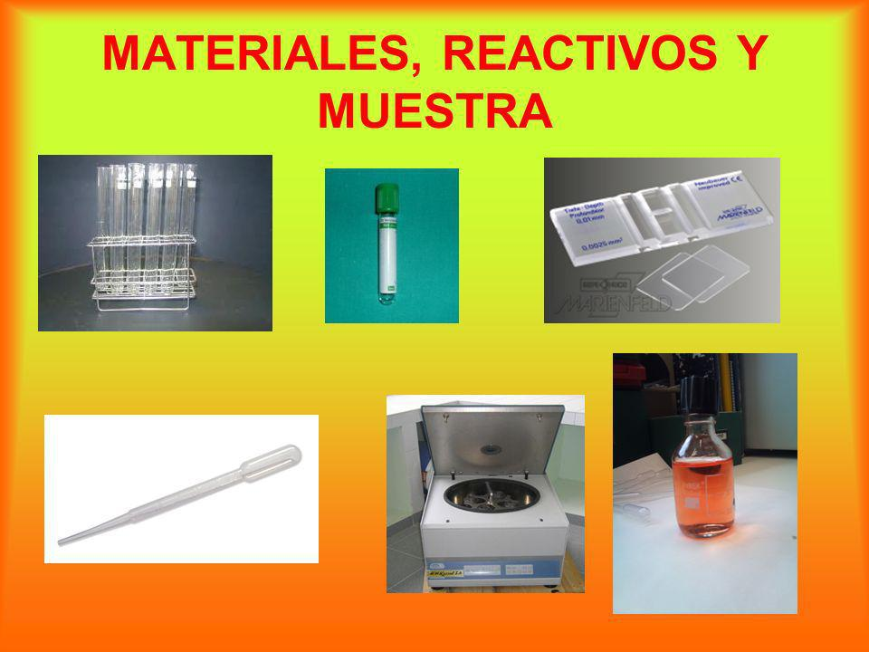 MATERIALES, REACTIVOS Y MUESTRA