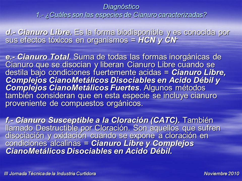 Diagnóstico 1.- ¿Cuáles son las especies de Cianuro caracterizadas